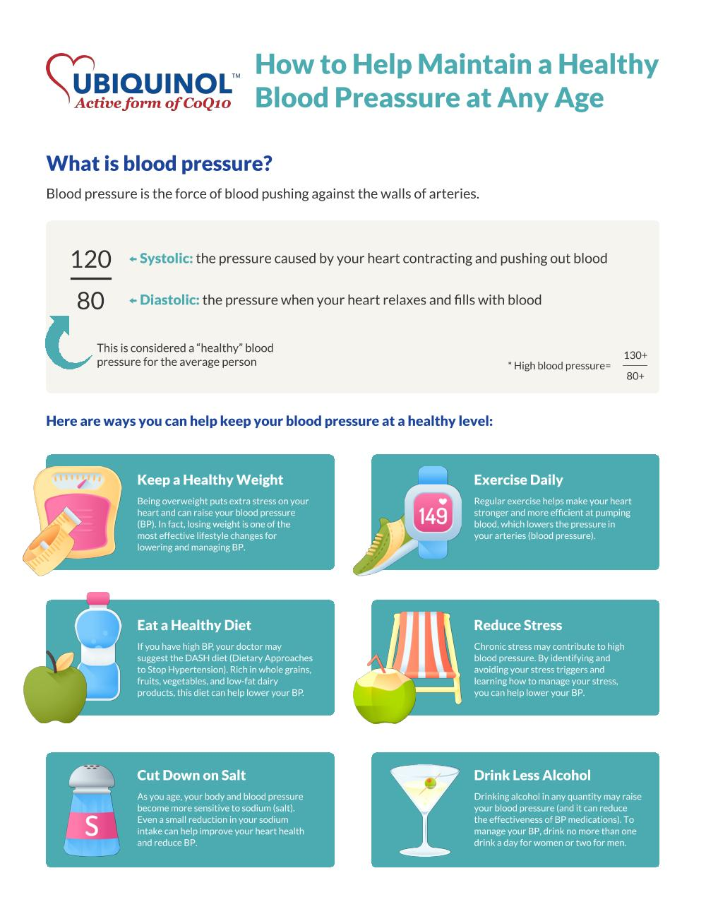 Ubiquinol's guide to keeping a healthy blood pressure