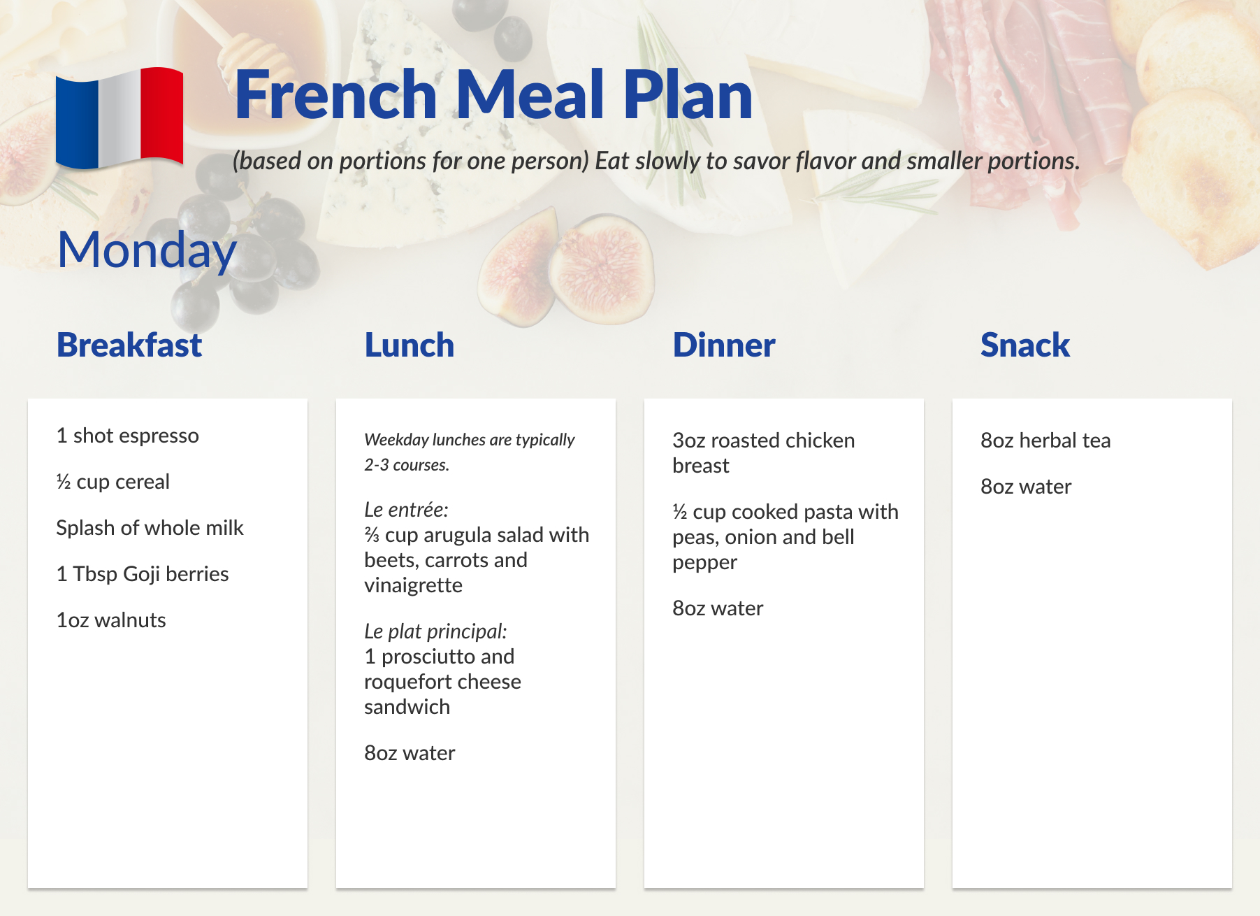 Teaser of French Meal Plan