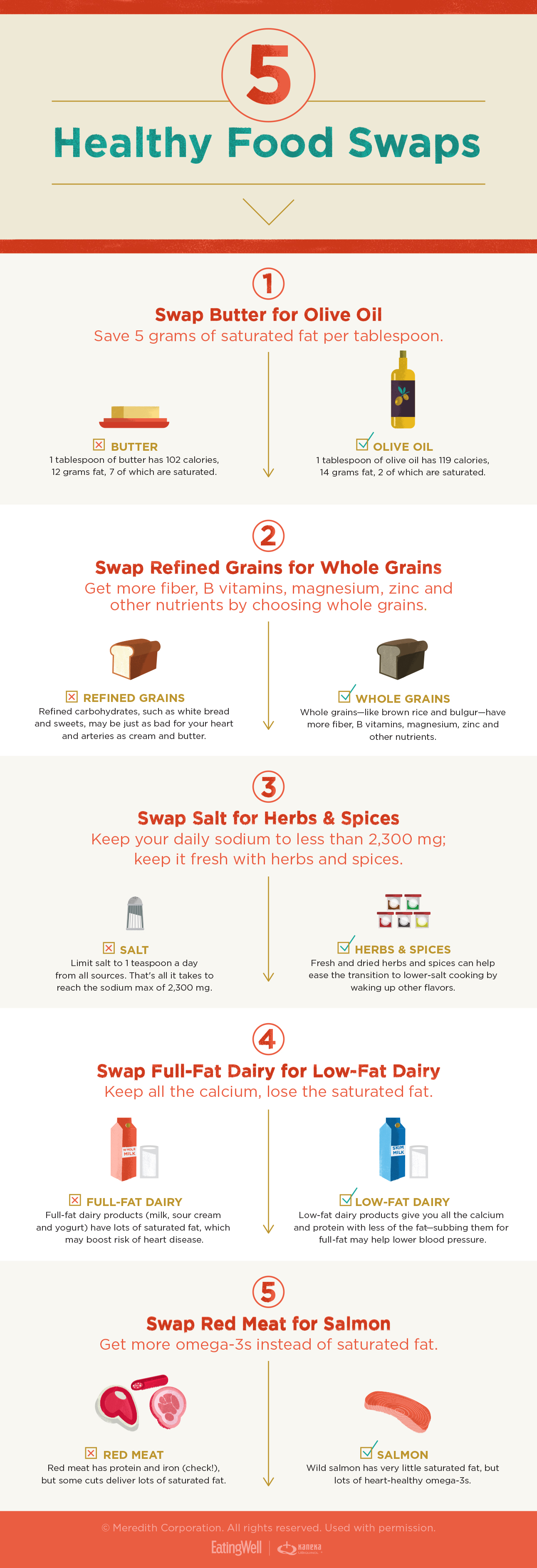 5 Healthy Food Swaps Infographic